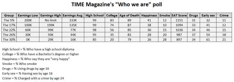 Time magazines money happiness.png